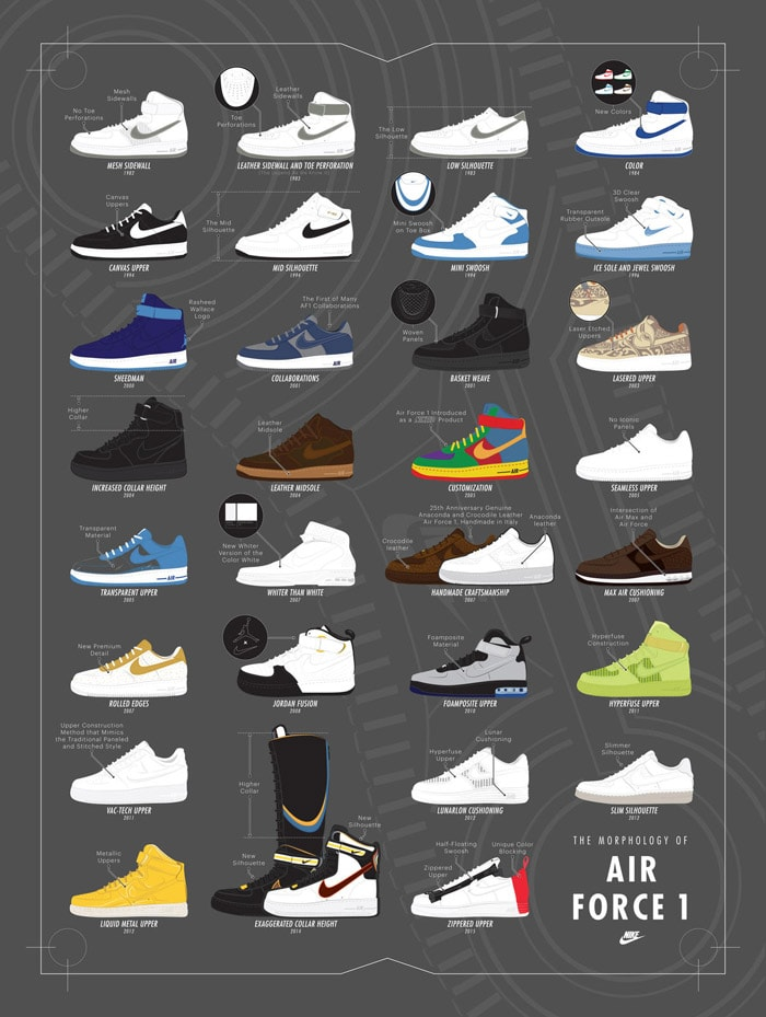 Der Sneaker kehrt zurück – aber nicht in diesem Jahr