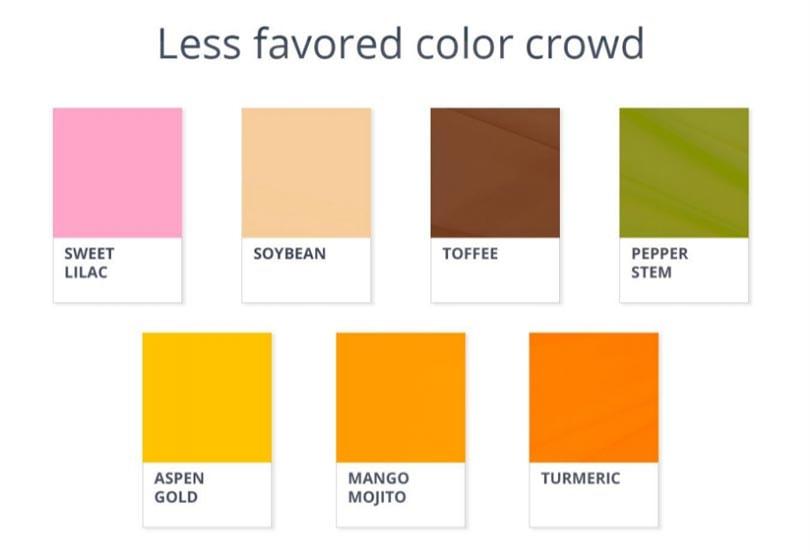 Farbtrends Welche Pantone Farben Tragen Verbraucher Im